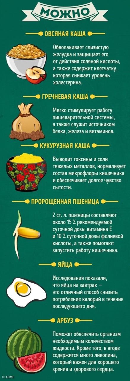 20 продуктов, которые можно есть натощак