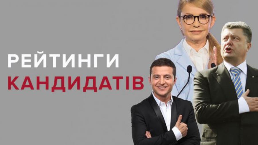 Зеленский стал лидером прези…