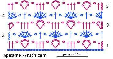Узоры схем крючком схемы для майки
