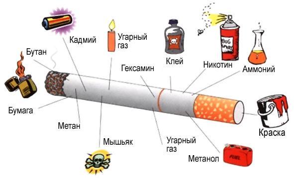 Что вдыхают курильщики...
