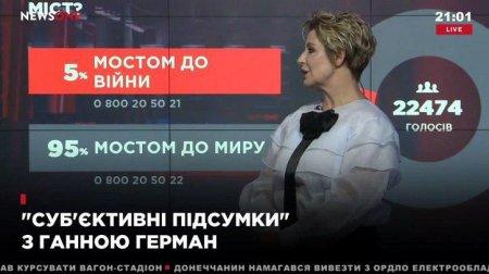 Мост мира, а не войны: украинцы разрушили пропагандистский сюр Киева в прямом эфире ТВ