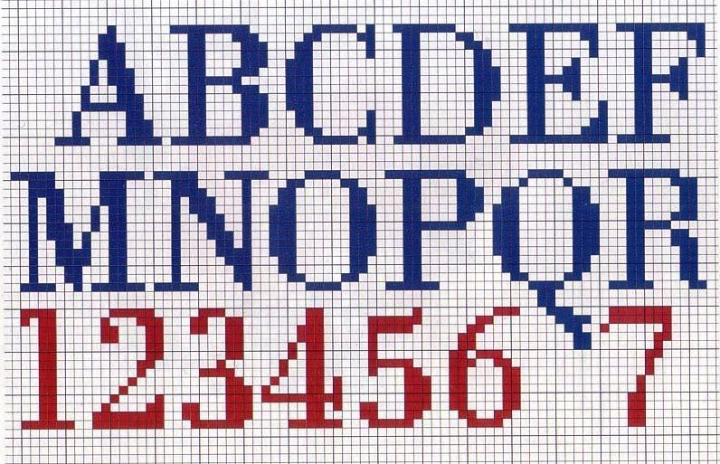 Цифры на схеме для вышивки крестом 674