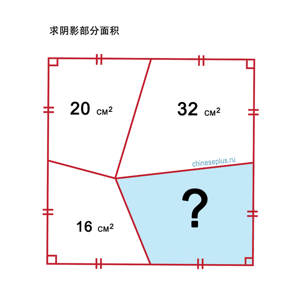 Найти площадь: задачка для н…