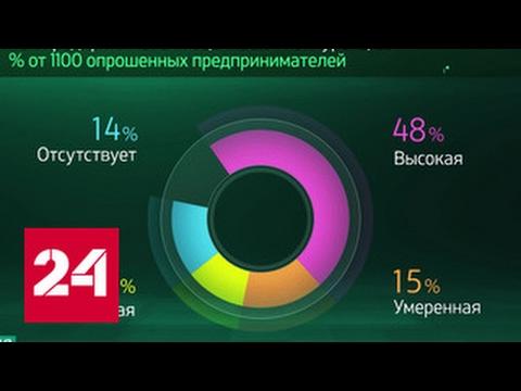 Россия в цифрах. Как превосходят конкурентов в бизнесе?