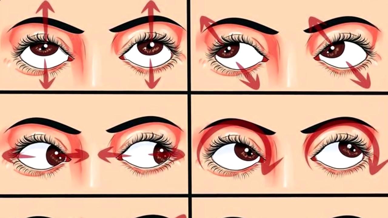 Гимнастика для глаз по Жданову