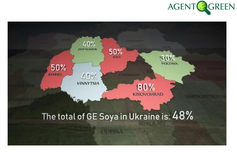 Европейские эксперты признали: производство ГМО-продуктов на Украине вышло из-под контроля