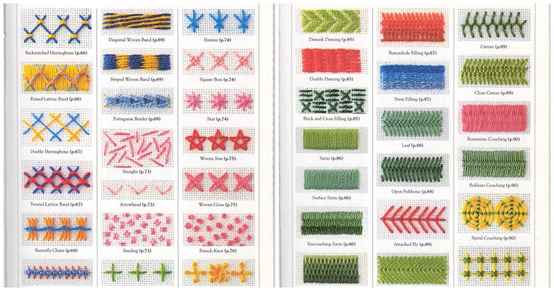 В копилку рукодельницам: большая коллекция стежков для вышивки