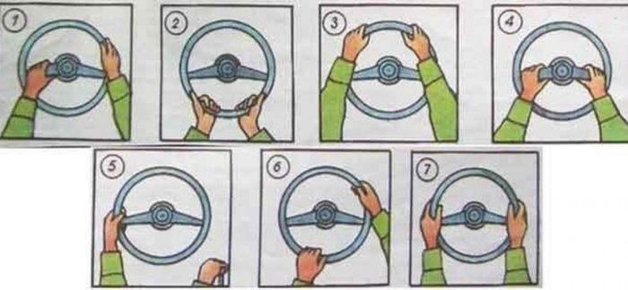 Положение рук на руле и хара…