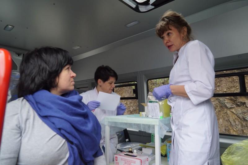 Каждый четвертый житель Камчатки прошел тестирование на ВИЧ