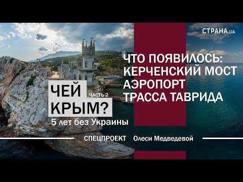 Последние новости Новороссии: Боевые Сводки ООС от Ополчения ДНР и ЛНР — 18 марта 2019