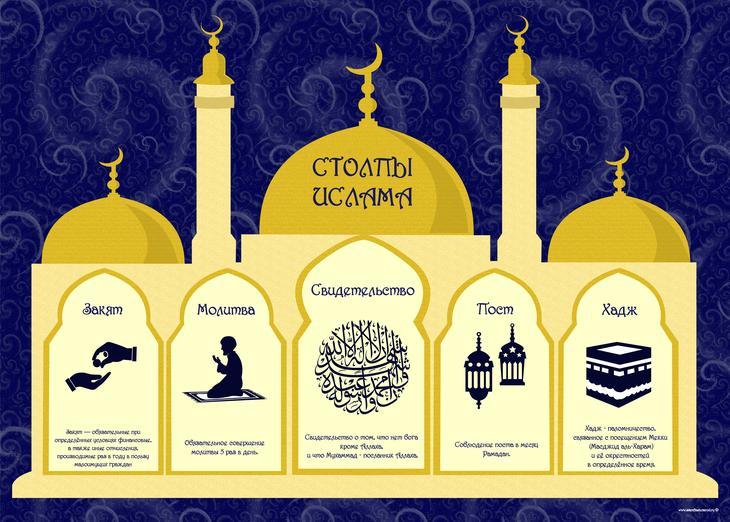Картинки по запросу исламские картинки