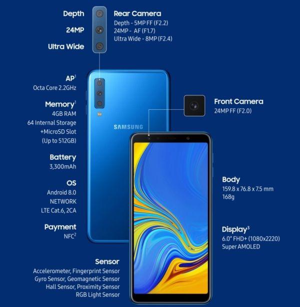 Названа российская цена смартфона Samsung Galaxy A7 (2018) с тройной камерой