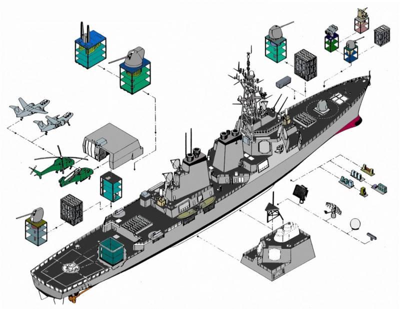 Модульный вирус. Концепция модульных кораблей не работает. Нигде