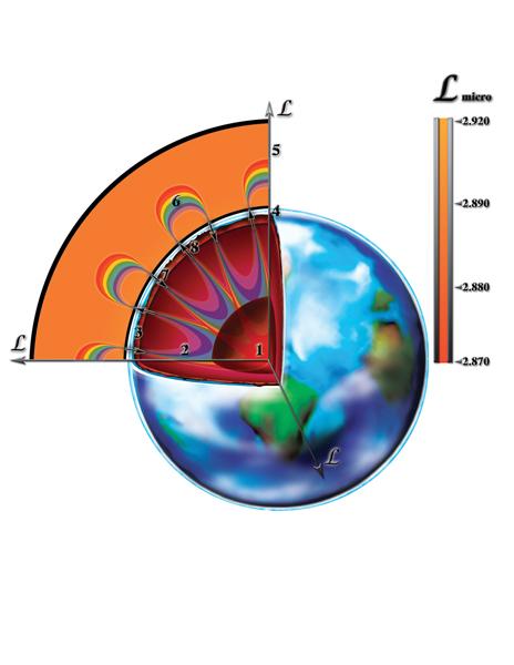 Неоднородность пространства. Природа образования звезд, черных дыр, планетарных систем.
