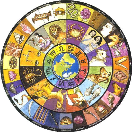 Женский гороскоп в сонетах