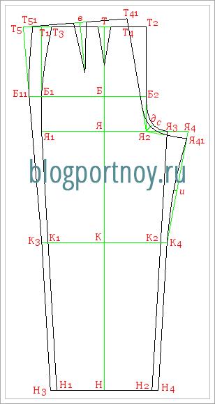 Построение брюк на резинке
