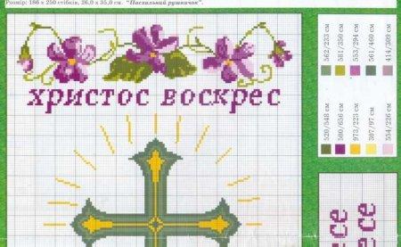 Вышивка крестом: Пасхальные