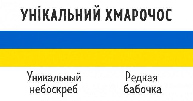 Тест назнание славянских яз…