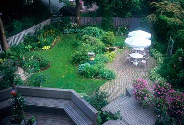 Дизайн двора частного дома – фото
