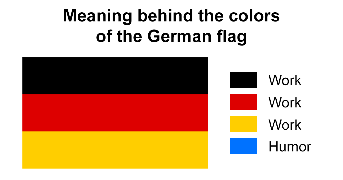 People Hilariously Explain True Meaning Of Country Flags