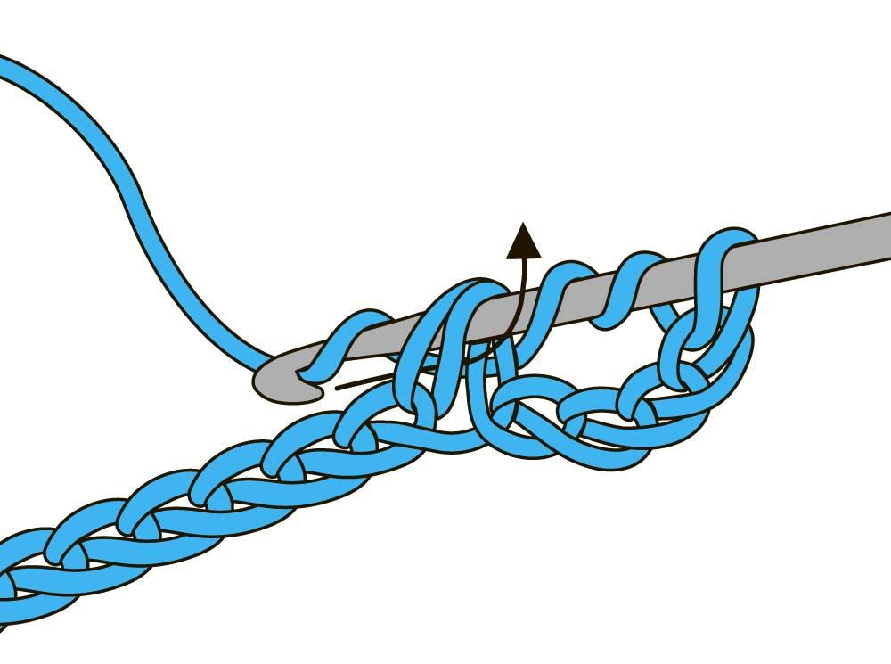 Как вязать столбик с двумя накидами