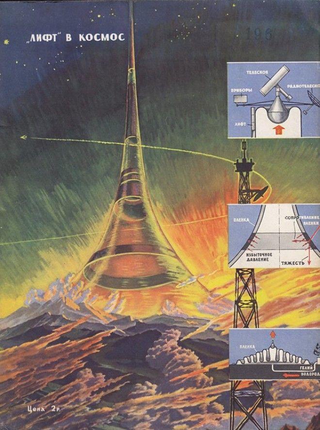 Лифт в космос и городплотина Каким видели будущее в СССР Изображение 4