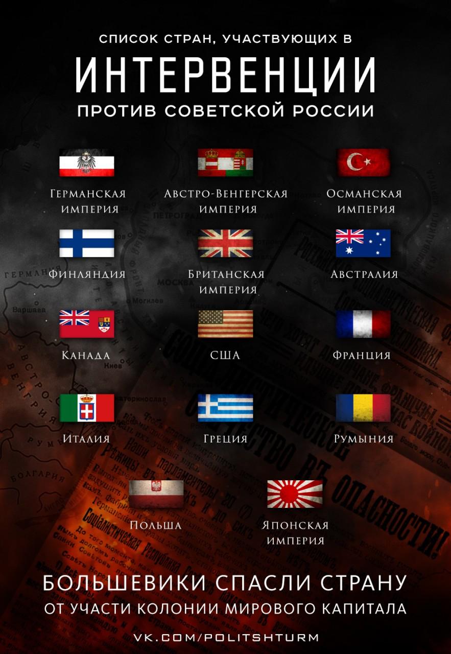 К 100-летию иностранной интервенции в Советскую Россию