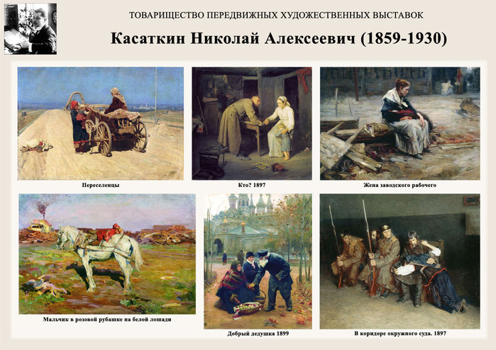 Художники — передвижники. Николай Касаткин (1859-1930)