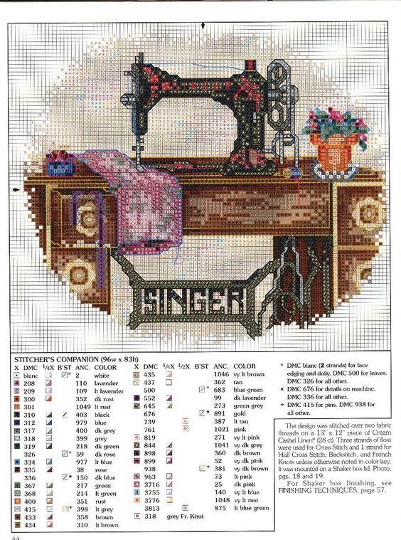 вышивка швейная машинка