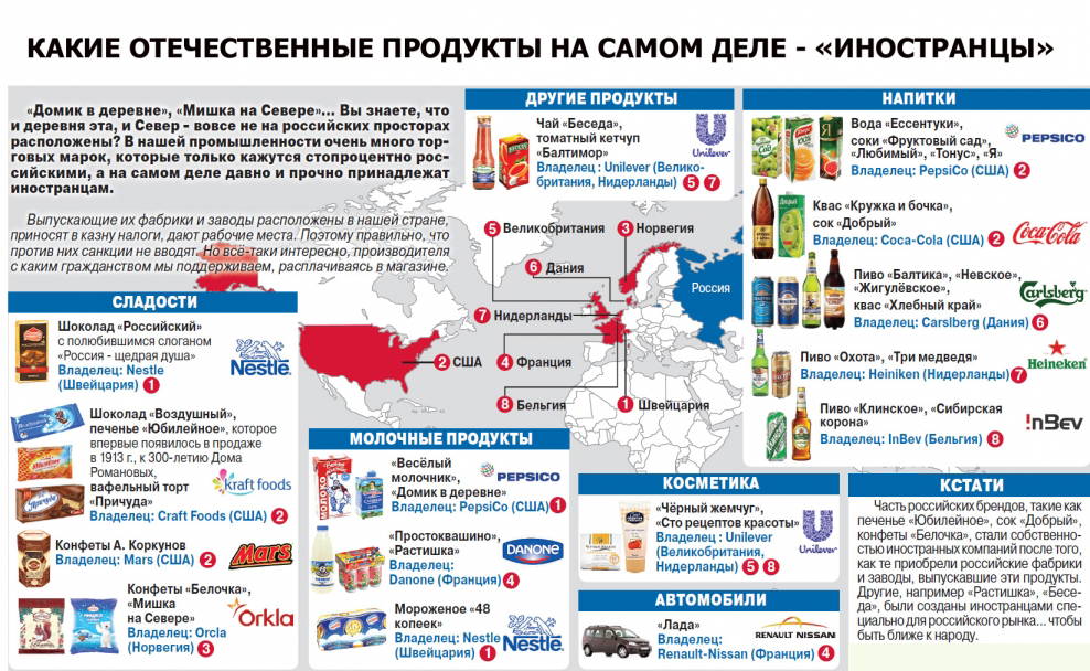 """""""Там Русью и не пахнет? На с…"""