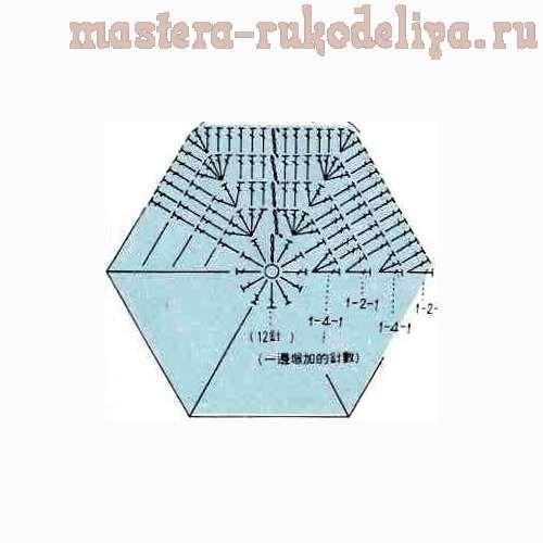 Схема вязания крючком: Тапочки из шестиугольных мотивов