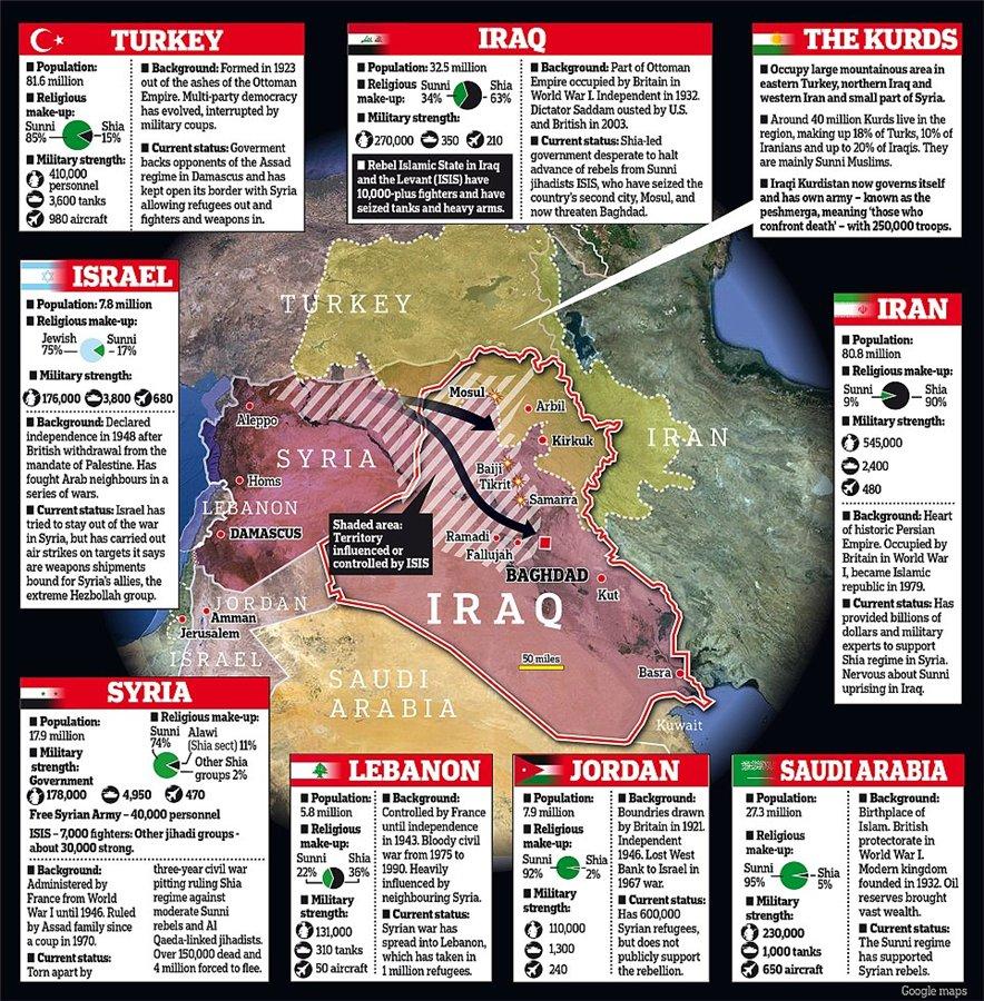"""Аятолла Систа: Древнее пророчество сбывается:""""Начнется на Ближнем Востоке и перекинется на весь мир"""
