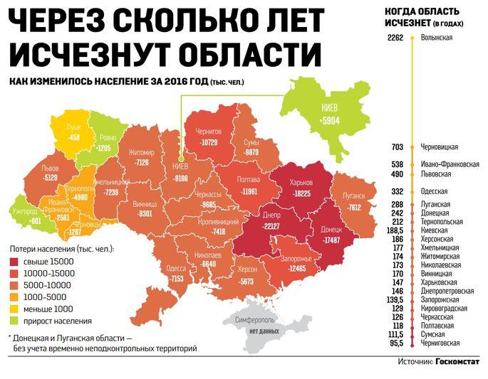 Страна без людей. Почему Украина каждый день теряет 482 человека