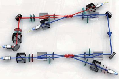 В Китае осуществили квантовую телепортацию на расстояние 1,2 тысячи километров