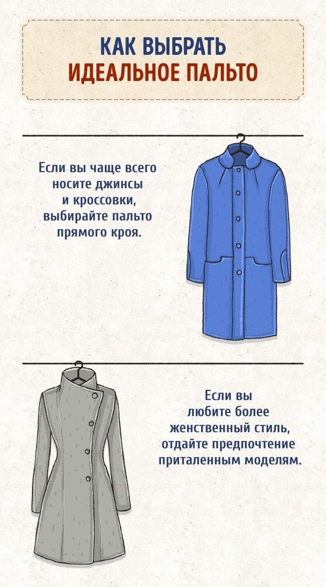 Эта шпаргалка поможет вам выбрать идеальное пальто по типу фигуры.