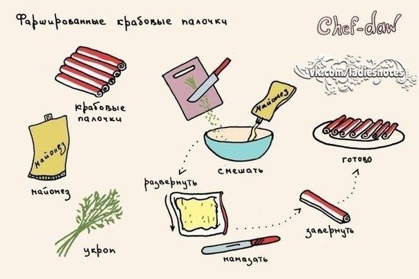Капустой в духовке пошаговый рецепт с фото