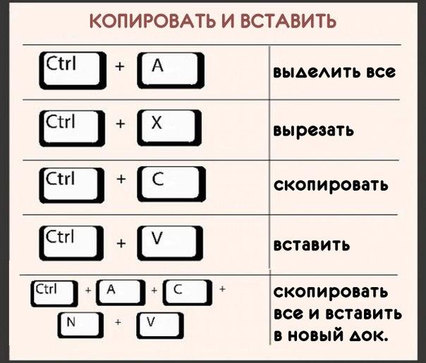 22 самых полезных биндов для клавиатуры3 (604x516, 174Kb)
