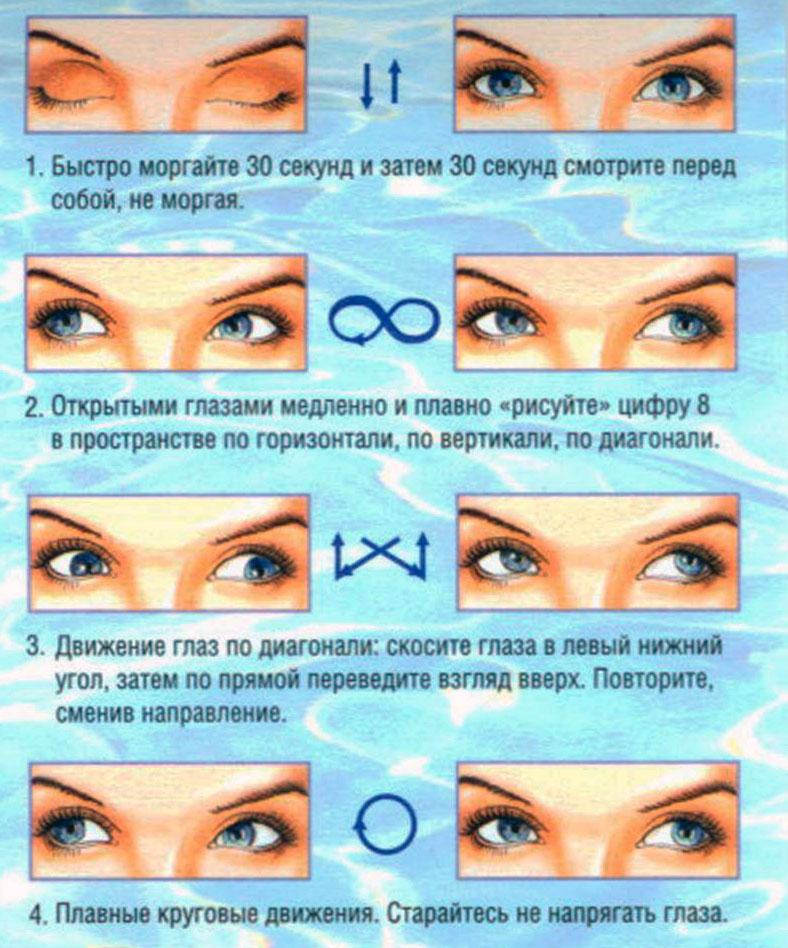 Упражнения для глаз как сделать их больше 509