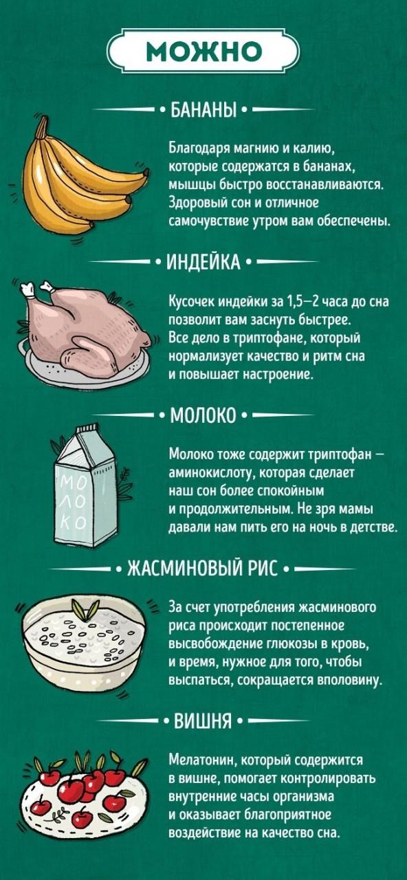 5 продуктов, которые можно и нельзя есть перед сном