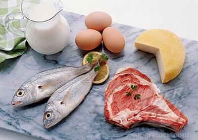 Цены на продукты в Украине в…