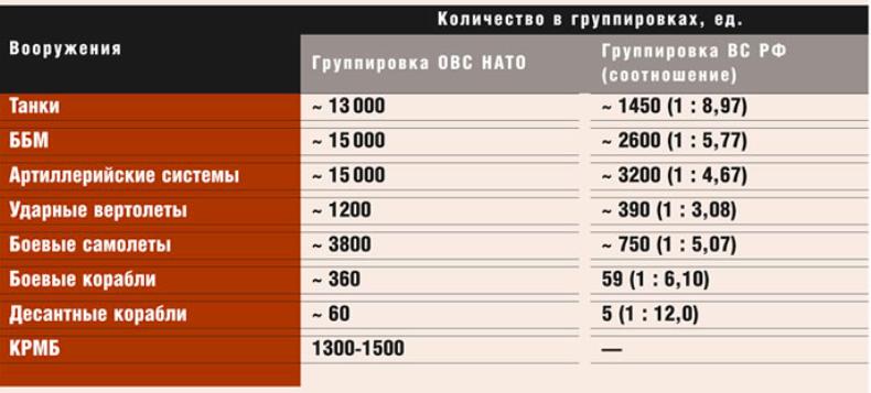 """Место Украины в планах """"наши…"""