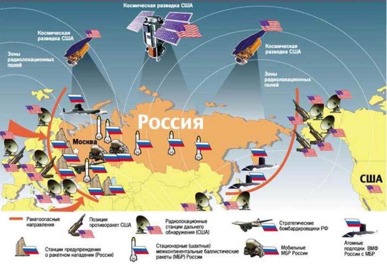 В Генштабе объяснили, почему стал возможен внезапный ядерный удар США по России