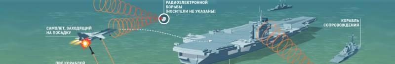 Российская РЭБ и зарубежная пресса: сенсация с разоблачением