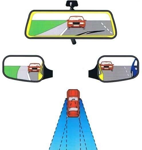 По статистике у 90% водителей зеркала отрегулированы неправильно