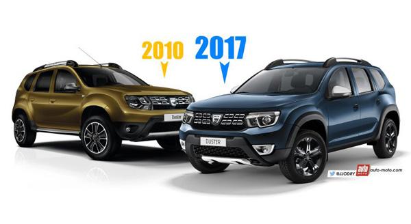 Renault Duster нового поколения останется ультрабюджетным кроссовером