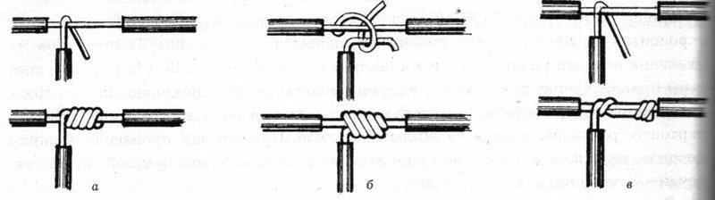 Электропроводка своими руками. Способ облегчить процесс