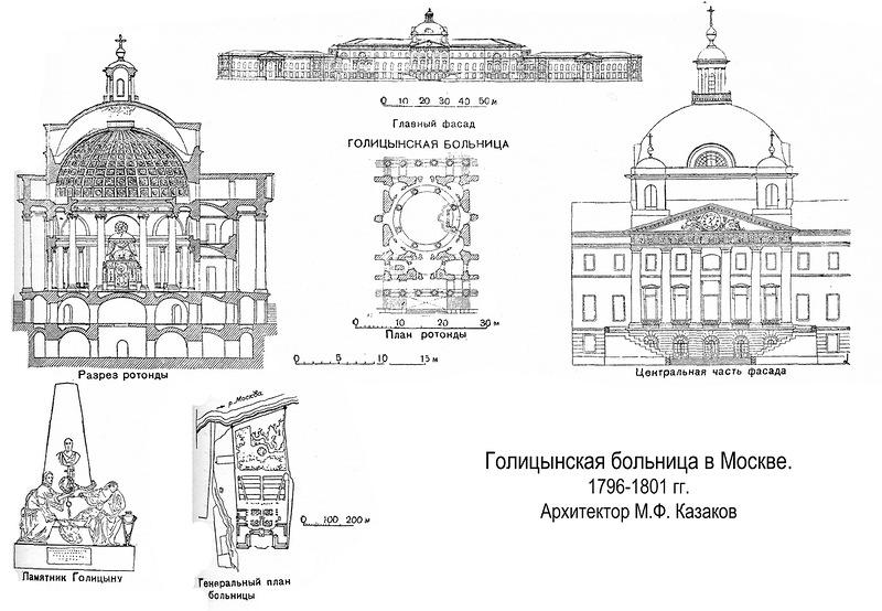 Меценатство и благотворительность в России в конце XIX - начале ХХ века