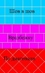ykladka_plitki
