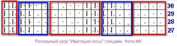 """Роскошный узор """"Имитация косы"""" спицами. (мастер-класс)"""
