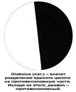 ДИАВОЛ2
